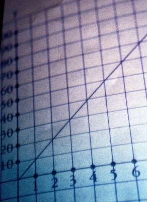 ¿Cómo encontrar el punto medio en matemáticas?