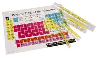 Cómo encontrar el número de protones, electrones y neutrones