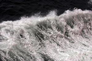 ¿Cuál es el efecto de las olas sobre Erosión?