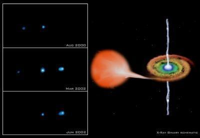 Otros objetos lo están en el espacio que no sea el Sol y los planetas?