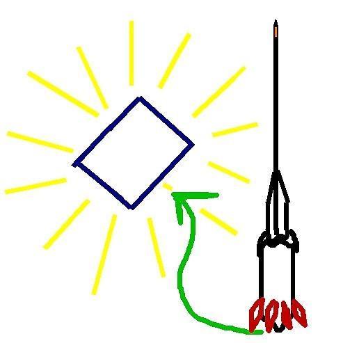 Cómo hacer un gran Bottle Rocket designed for