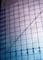 Cómo escribir una desigualdad en la forma pendiente intercepción Con dos coordenadas