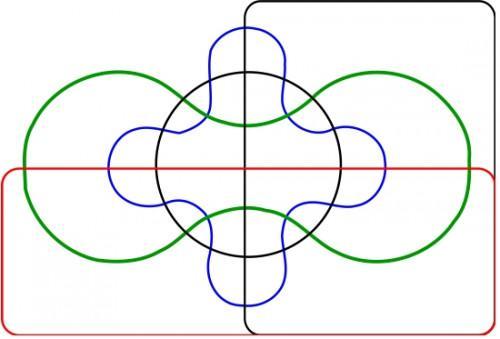 ¿Qué es un Diagrama de Venn Euler?