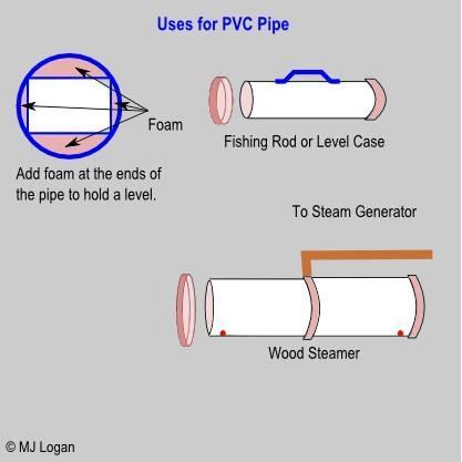 Cosas que hacer con tubos de PVC
