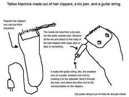 Cómo hacer un arma del tatuaje Usando Clippers