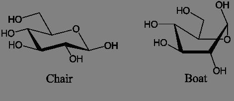 Estructura cíclica de la glucosa
