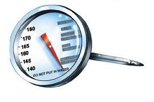¿Quién inventó el termómetro Espiral de metal?