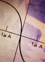 Cómo calcular la pendiente de una tangente