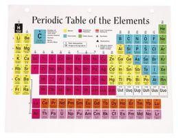 Lo que identifica a los átomos?