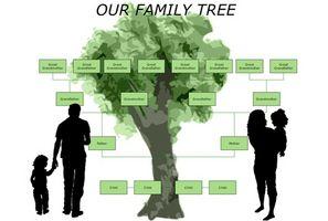 Cómo construir tu propio imprimible del árbol de familia