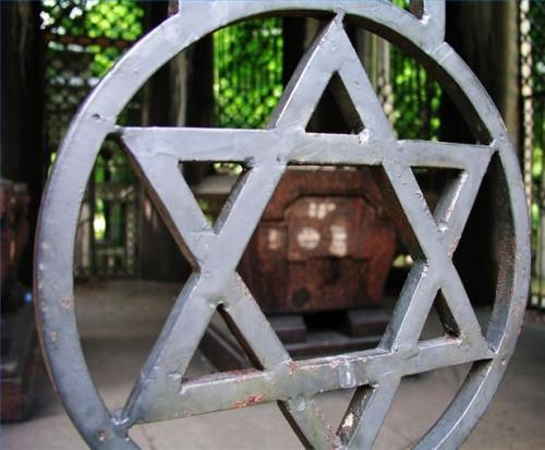 Ideas del tema del mitzvah
